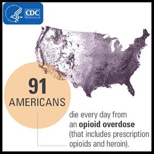 Opioid1